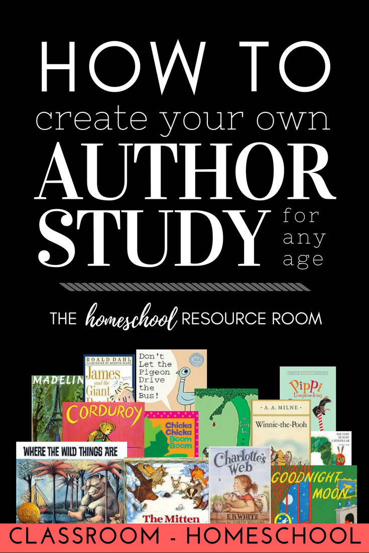 Author Study Template with 8 FREE Printable Pages